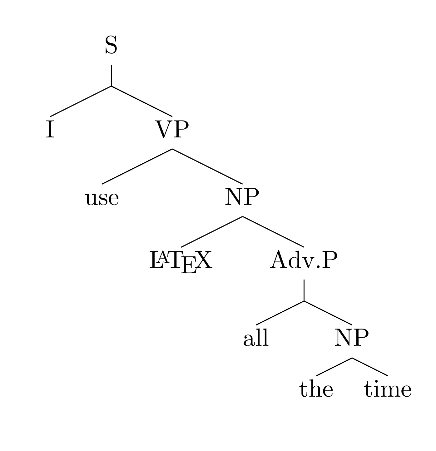 Producing syntactic trees with latex techxhum heres a full example that will produce both trees ccuart Image collections